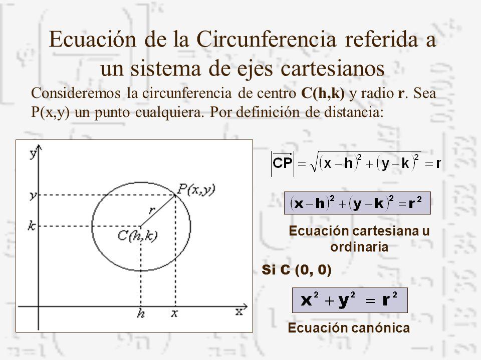 La circunferencia matematicando395 for Significado de fuera